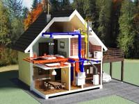 Насосное оборудование для загородного дома